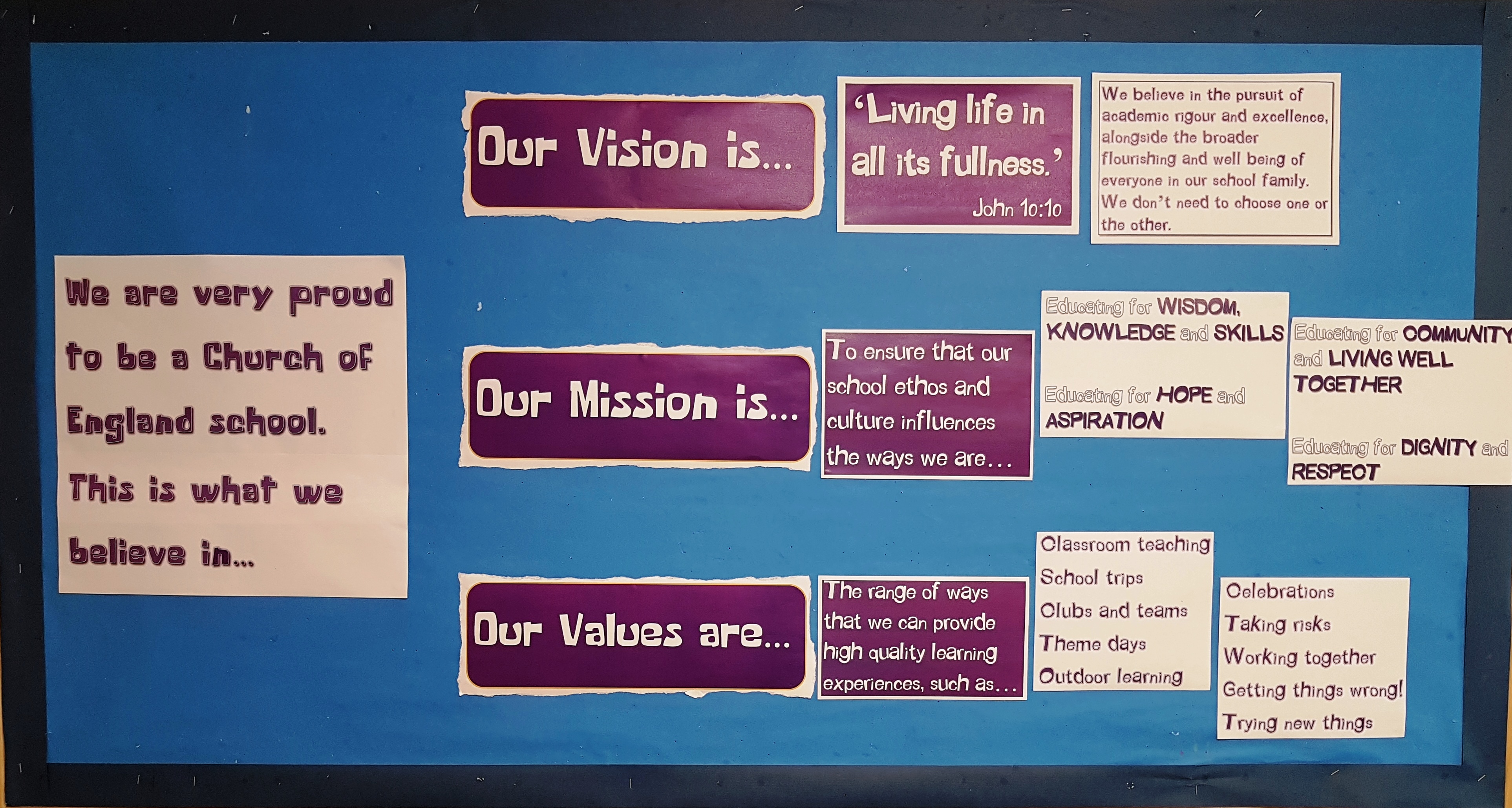 Parent Evening – our Federation Vision and Values